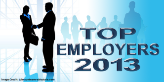 top10employers