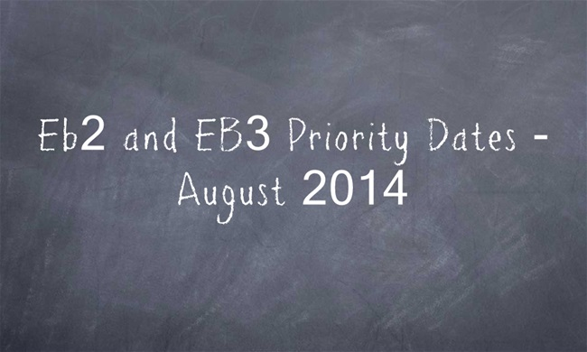 Priority date for eb2 in Perth
